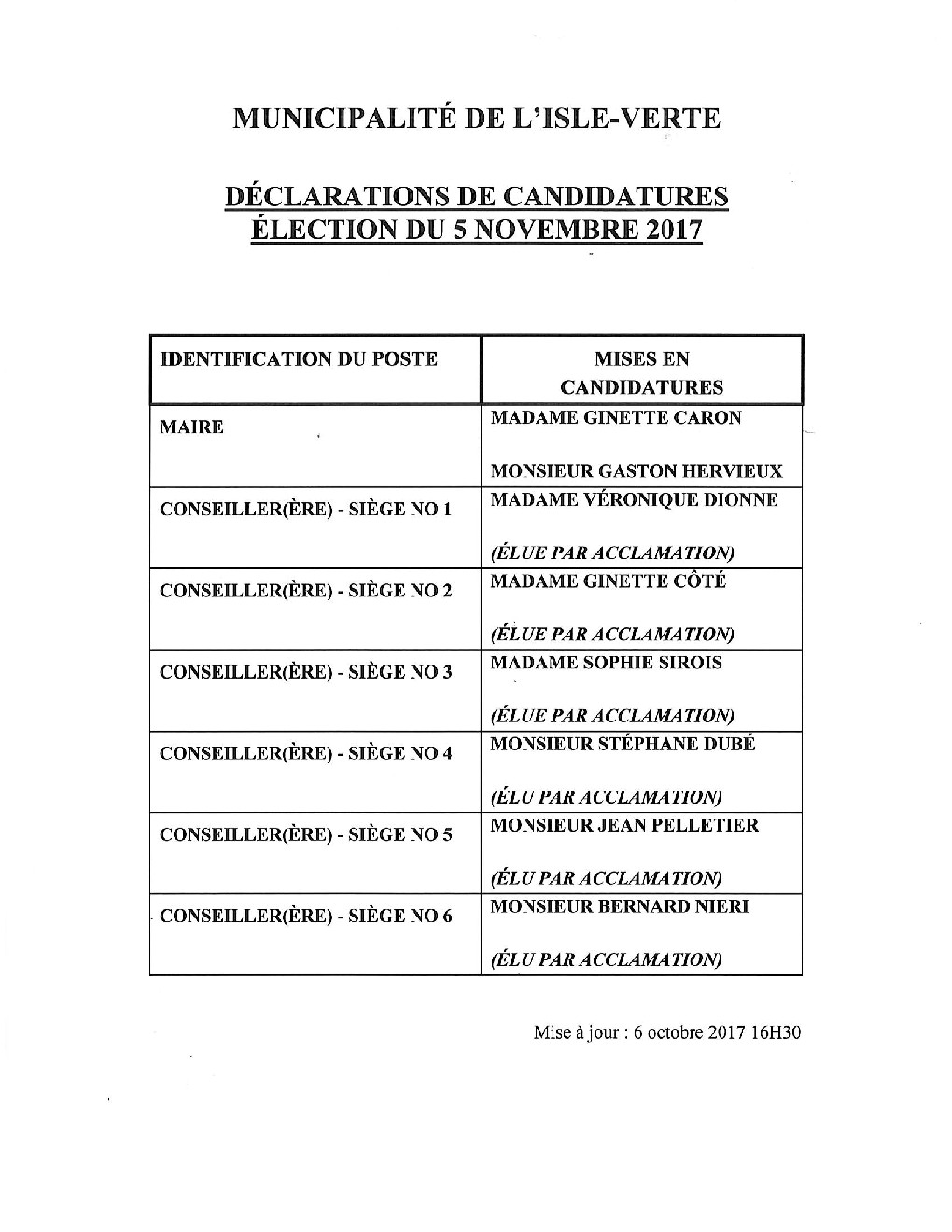 Déclarations de candidatures
