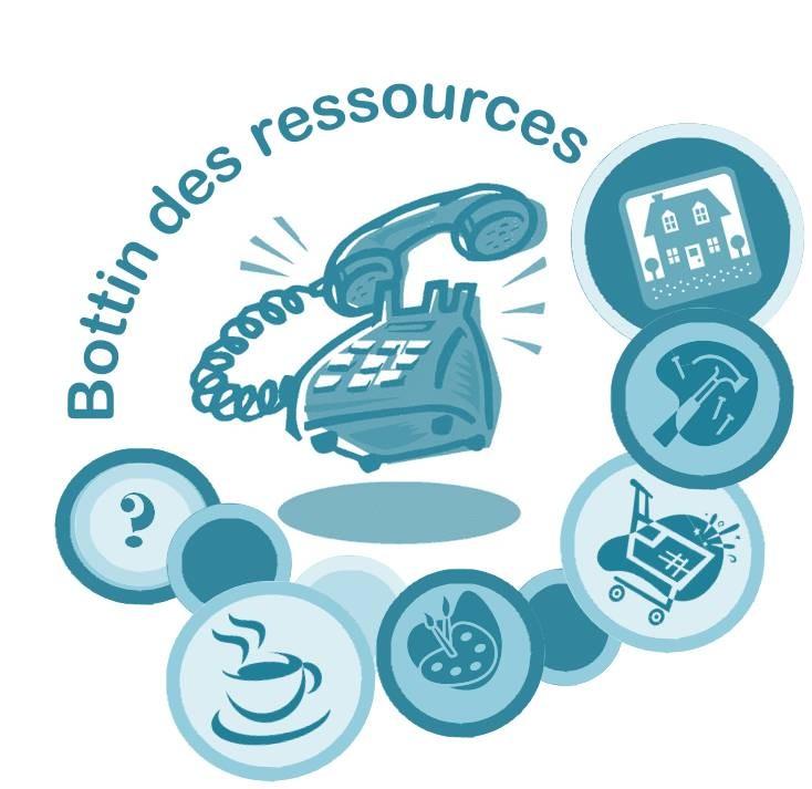 Bottin des ressources